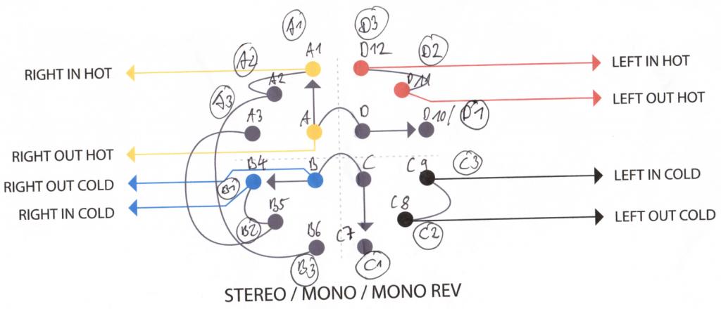 Stereo / Mono / Mono Reverse Wiring Scheme